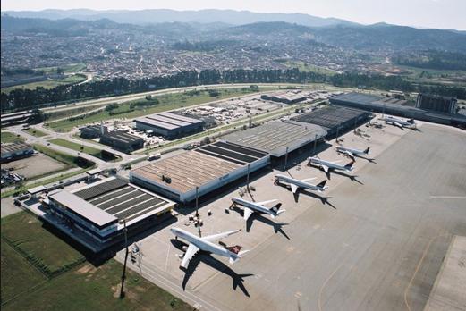 Motoboy Aeroporto | (11) 2741-6106 | Congonhas e Guarulhos